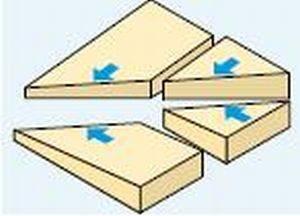 Hardrock dual density cut to falls