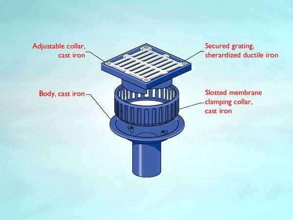 WD3 Series outlet for inverted roof or no fines screed, spigot outlet, square flat grating