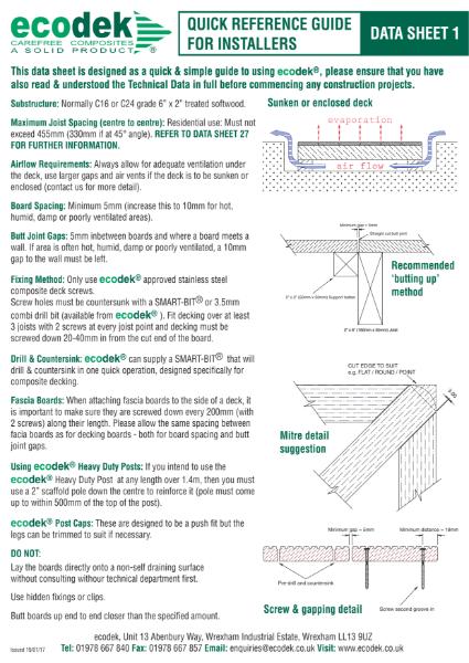 Data Sheet 1 - ecodek® Quick Installation Guide