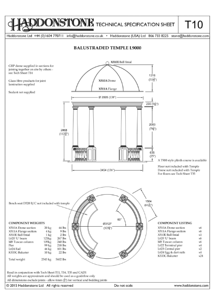 Garden Buildings - Technical Details