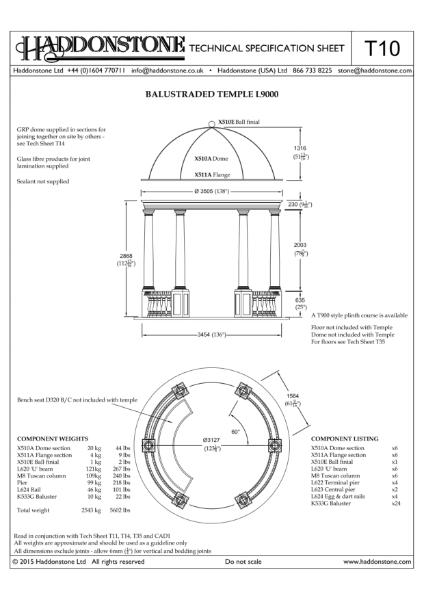 Garden Buildings - Technical Details