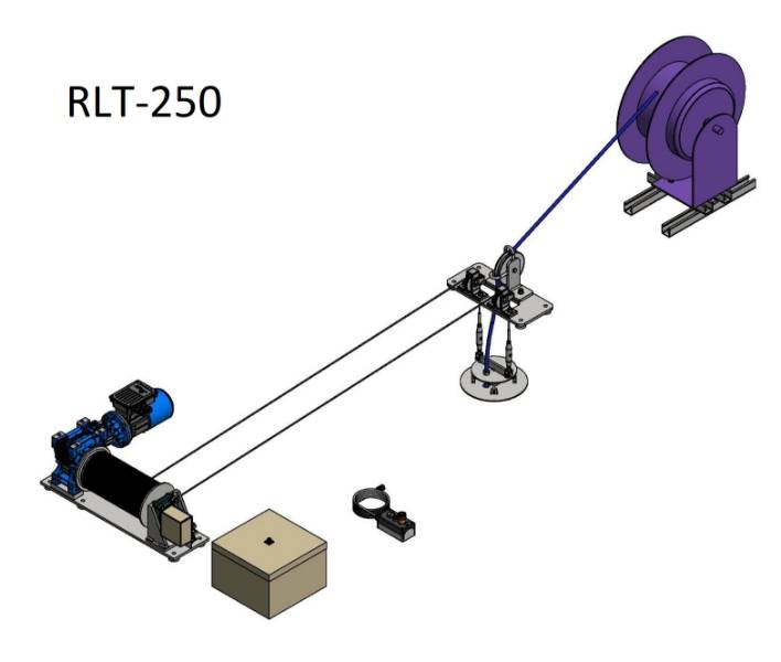 Raising and Lowering - Lighting Hoist Systems