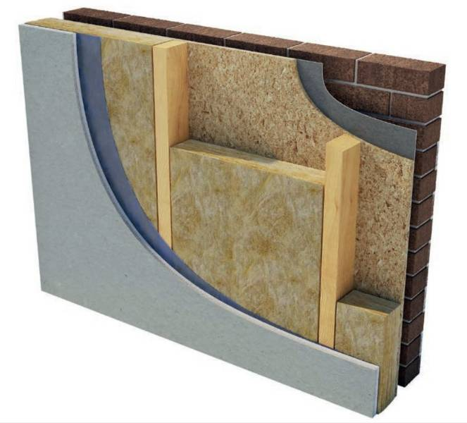 Superglass Timber And Rafter Roll 32