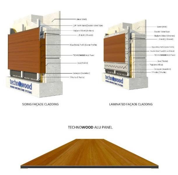 Technowood Natural Veneer Coated Aluminium Panels