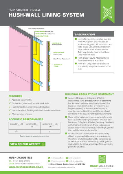 HD1041 Hush Wall Lining System