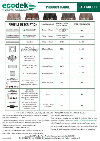 ecodek® Composite Decking Product Range