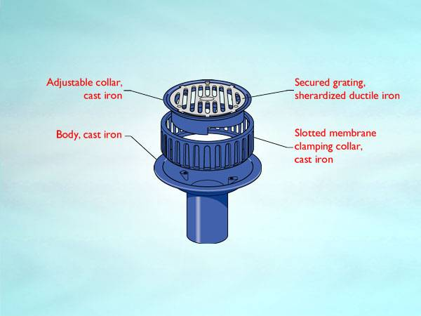 WD2 Series outlet for inverted roof or no fines screed, spigot outlet, round flat grating