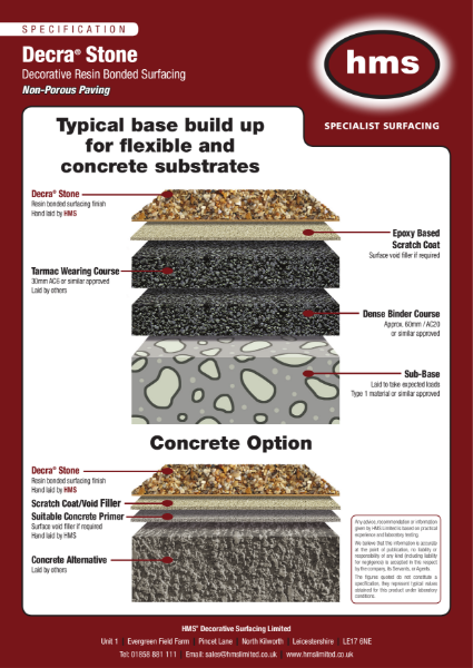 Resin bonded surfacing specification sheet