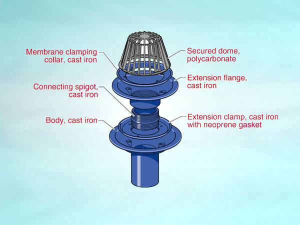 WC2 Series outlet for warm roof, loadbearing condition, spigot outlet, dome grating or overflow upstand