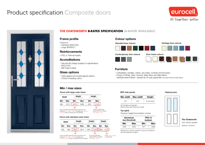 Composite Door Chatsworth Product Specification
