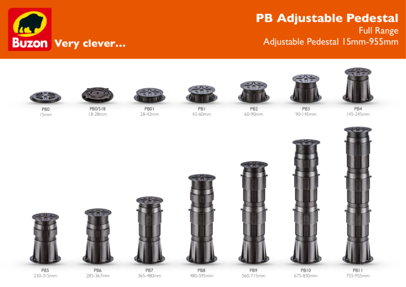 PB Adjustable Pedestals Range Overview