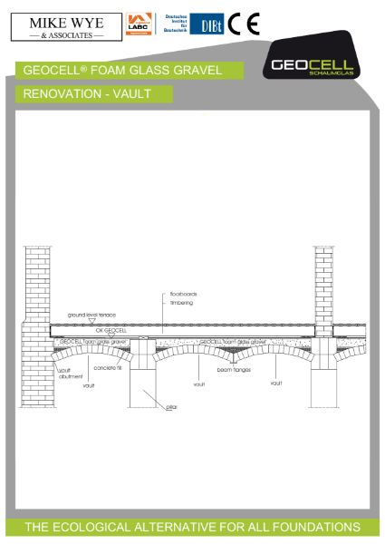 Renovation - Vault