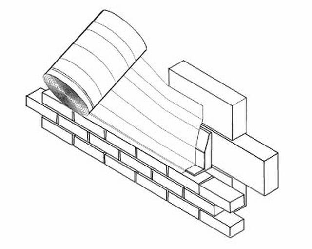Masonry Support System