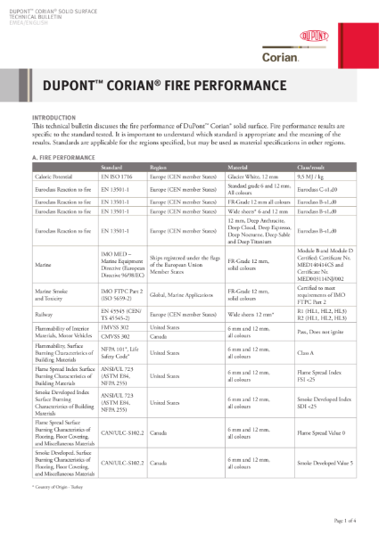 DuPont Corian Fire Performace