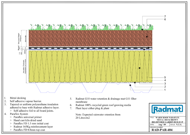 Warm Roof Paraflex Roof Systems drawings 404-509