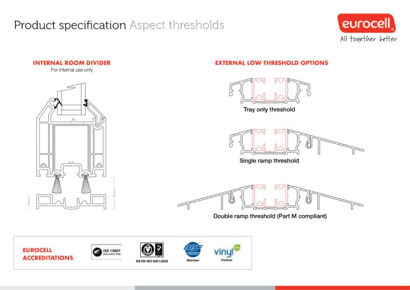 Aspect PVC-U Bi-Fold Thresholds Door Product Specification