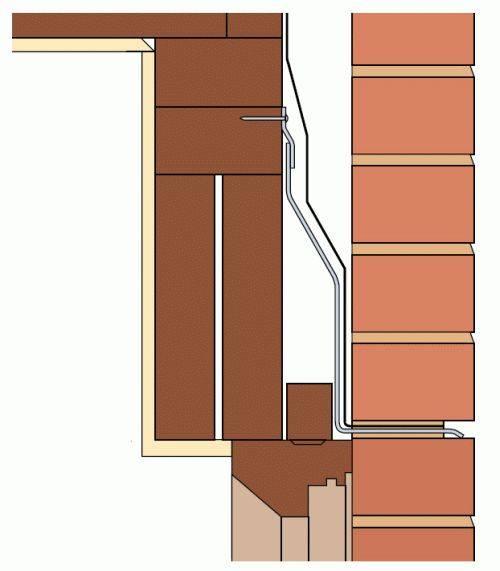 Ancon Timber Frame Lintel