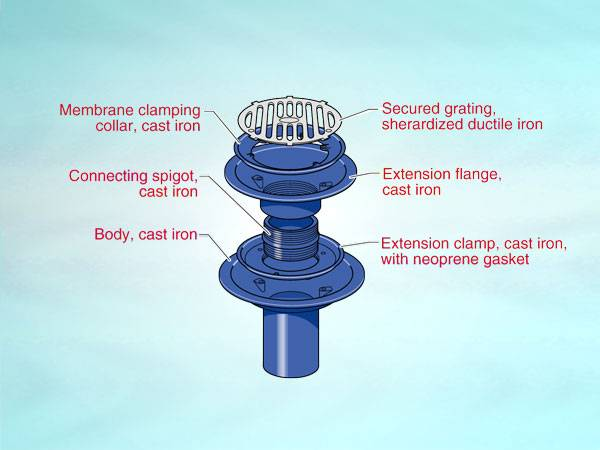 WC3 Series outlet for warm roof, loadbearing condition, spigot outlet, flat grating