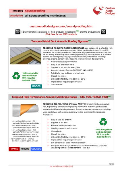 Soundproofing Membrane Range