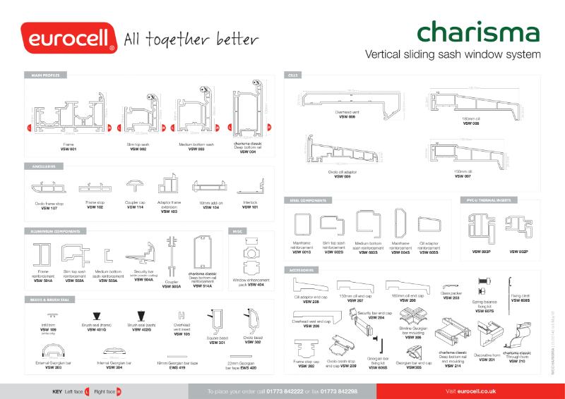 Charisma Vertical Slider Windows Product Chart