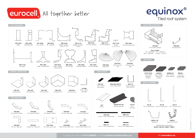 Equinox Roof Product Chart