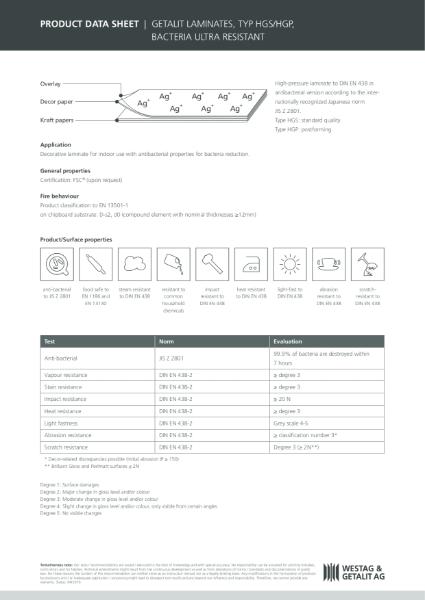 AntiBacterial Laminates