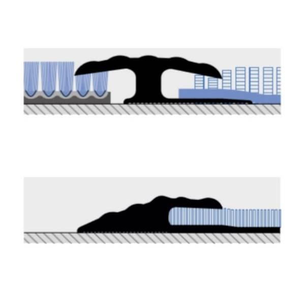 Transition Threshold Trim - Range 0 mm to 7.5 mm