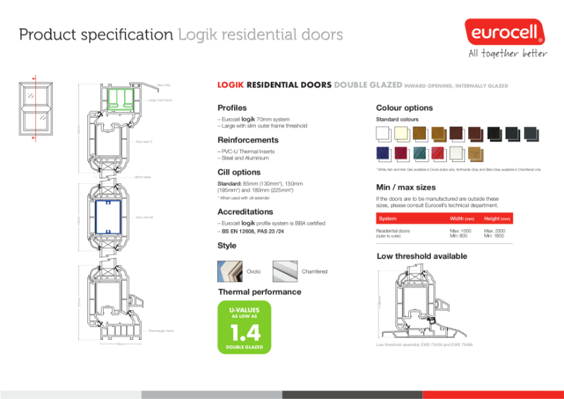 Logik Residential Door DG Slim Product Specification