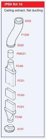 Glidevale Protect iPSV® Kit 10