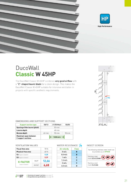 DucoWall High Performance Continuous Louvre Wall