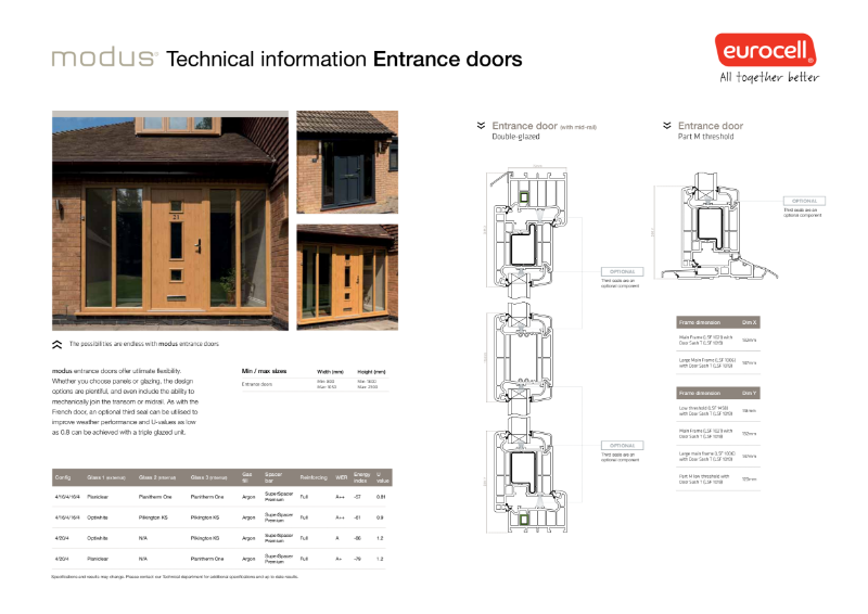 Modus Residential Door Technical Infomation