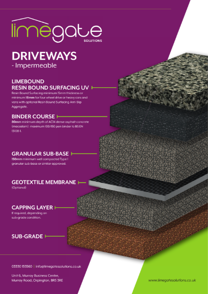 LimeBound Resin Bound Surfacing UV Driveways Impermeable
