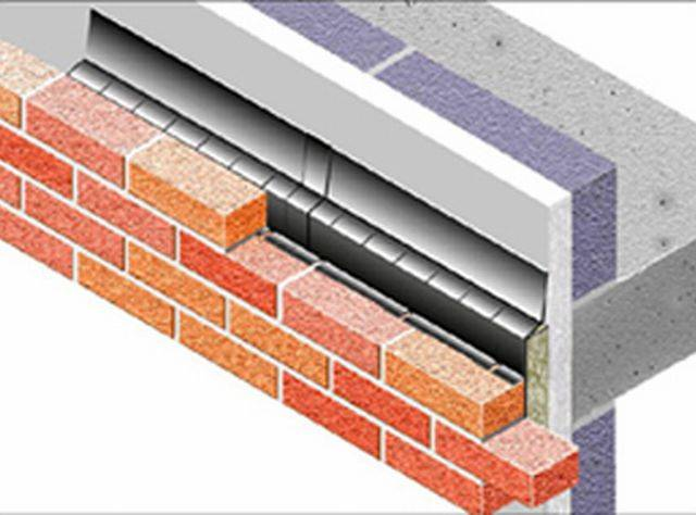 Acoustray Perimeter acoustic and fire rated cavity stop