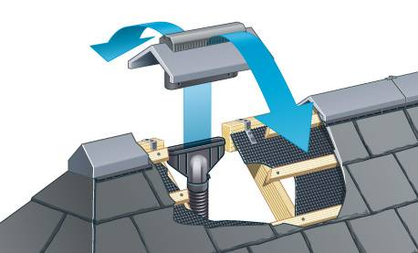 Ridge Vent Terminal Universal Angle