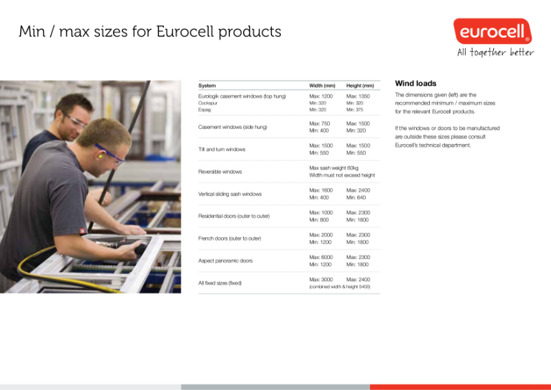 Min / Max Sizes For Eurocell Products