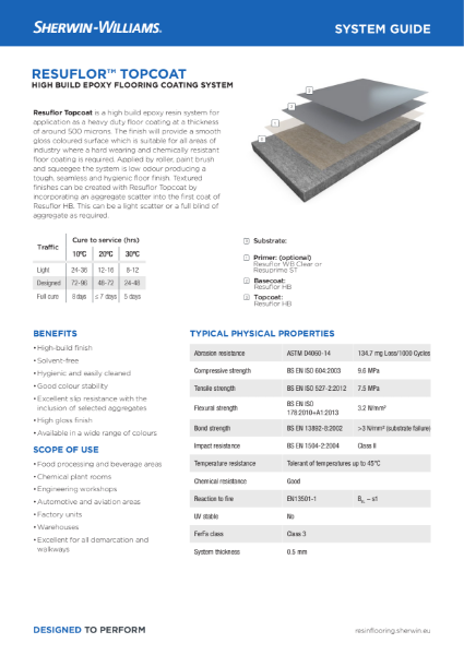 Resin flooring Resuflor Topcoat coating system