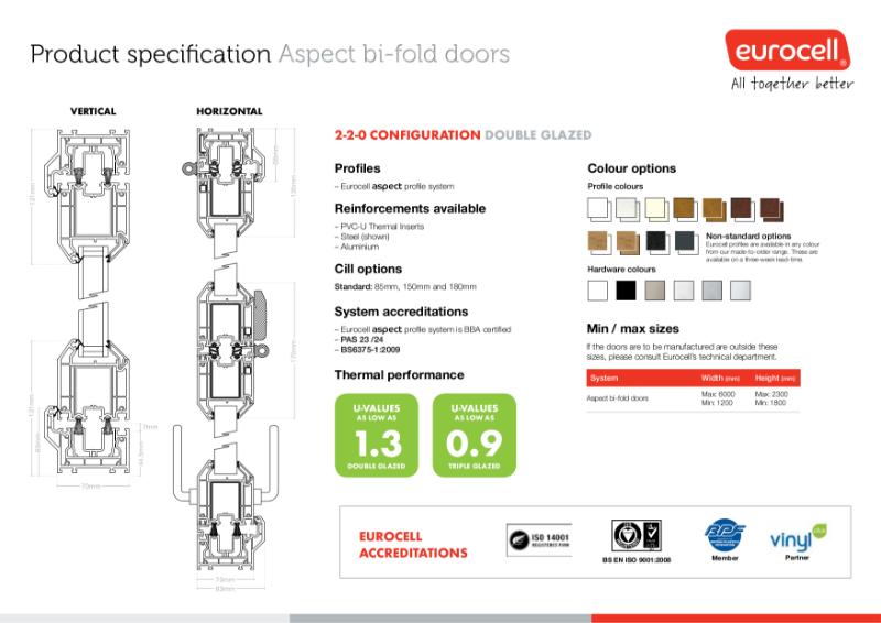 Aspect PVC-U 2-2-0 Bi-Fold Door Product Specification