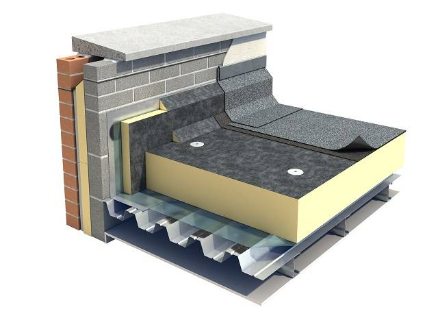 Thin-R FR/BGM Flat Roof Insulation