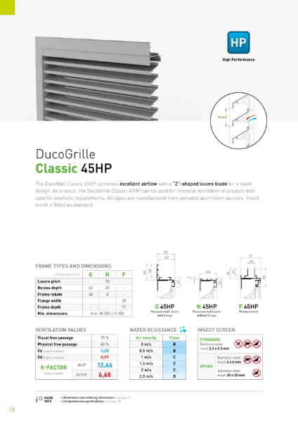 DucoGrille High Performance Window & Wall Louvres