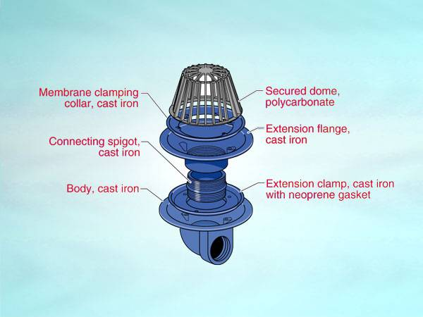 WC2 Series outlet for warm roof, loadbearing condition, horizontal threaded outlet, dome grating or overflow upstand