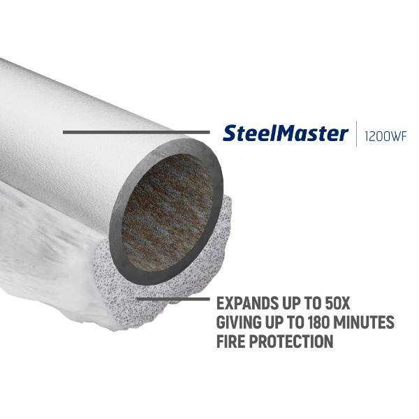 SteelMaster 1200WF Protective intumescent coating