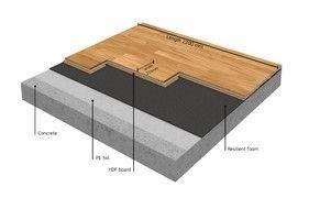 BOEN Sports Floor - Actiflex Stadium - 29 x 215 x 2200 mm - Square Edge - T79 Lacquer
