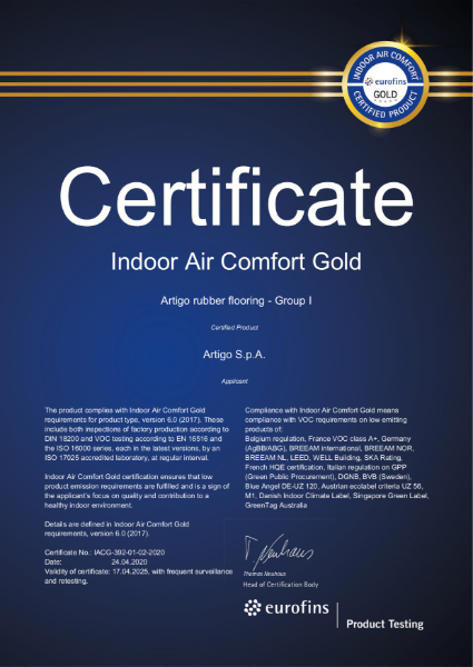 Eurofins Indoor Air Comfort Gold IACG-392-01-01-2020, Group I