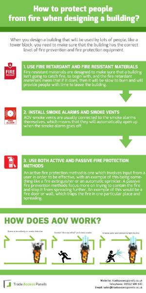 How to protect people from fire when designing a building?