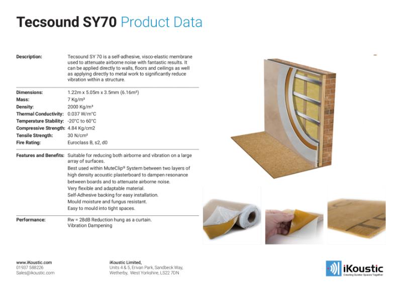 Tecsound® SY70