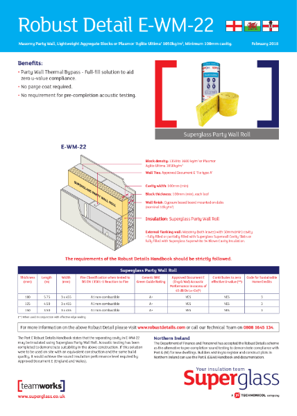 Masonry & Timber Frame Party Wall Robust Detail Solutions