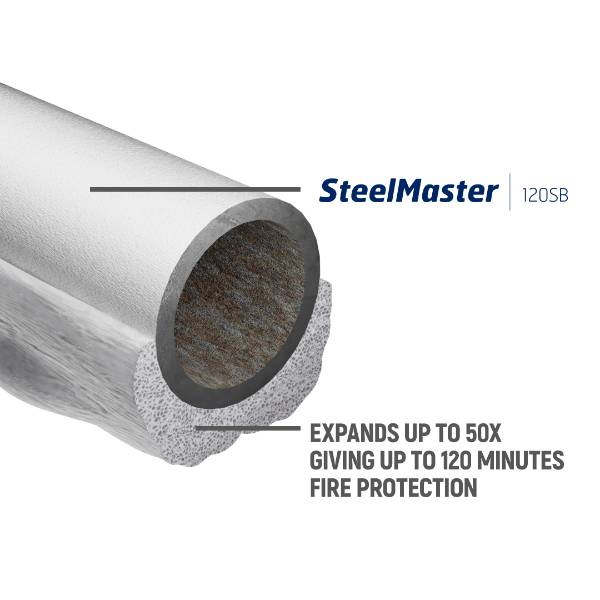 SteelMaster 120SB Protective intumescent coating