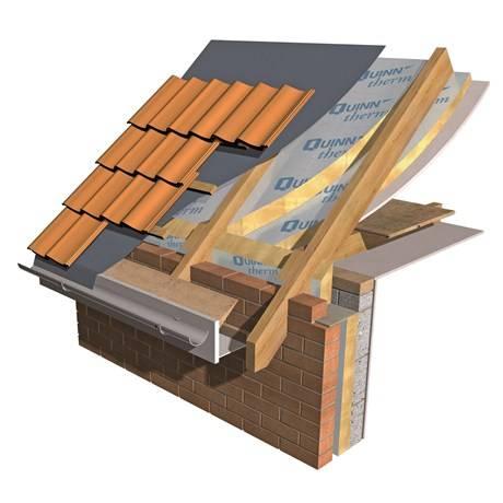 Mannok Therm Roof - MR PIR Insulation