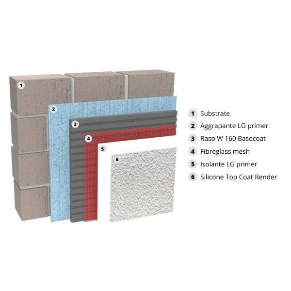 Self-cleaning Silicone Render System