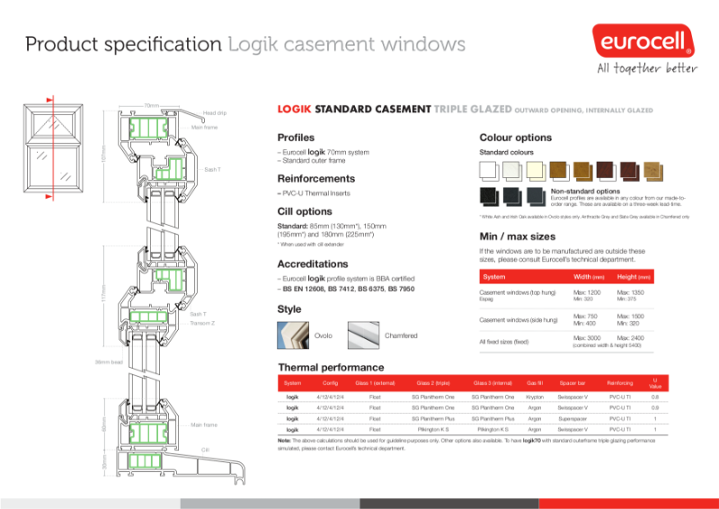 Logik Casement TG Standard Window Product Specification